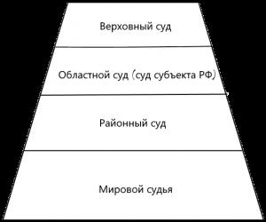 вертикаль_судов